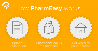How PharmEasy works