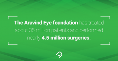 Aravind Eye Foundation