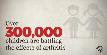 Juvenile Arthritis Signs