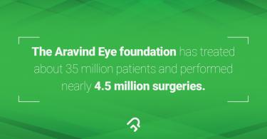 Aravind Eye Foundation