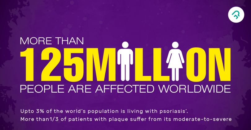 Psoriasis Skin Disease