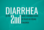 Know diarrhea