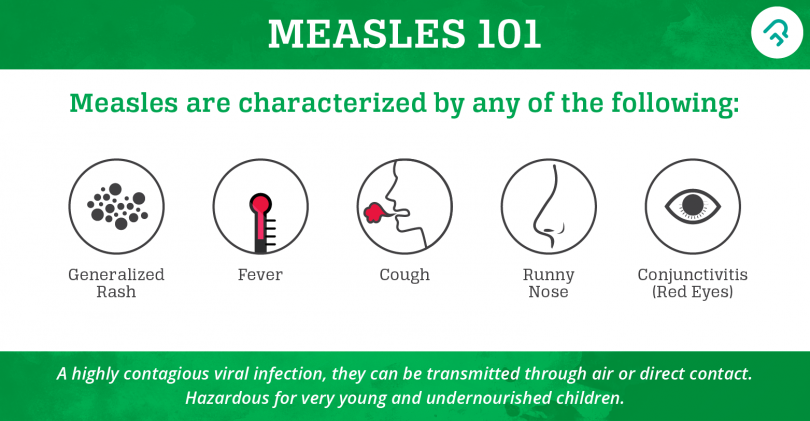 Preventing Measles