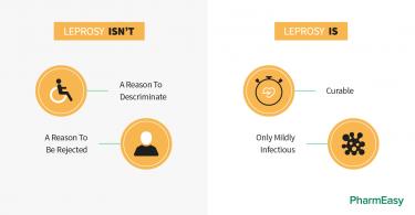 Leprosy disease