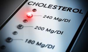 Cholesterol normal range